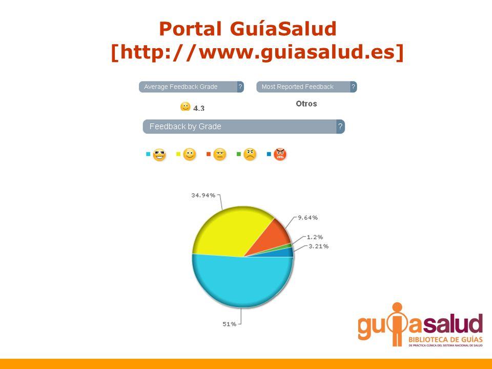 Portal GuíaSalud [http://www.guiasalud.es]